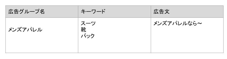 画像に alt 属性が指定されていません。ファイル名: image4-3.png